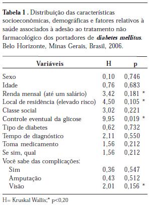 diabetes gestacional no controlada