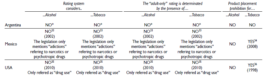 Saúde Pública Time Trends For Tobacco And Alcohol Use In Youth - Legal drinking age in mexico